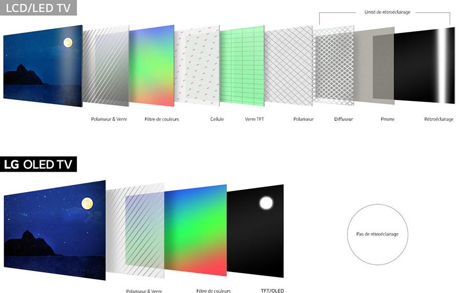 lcd-led-vs-oled.jpg