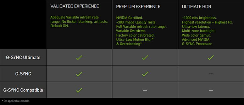G-Sync product categories.JPG