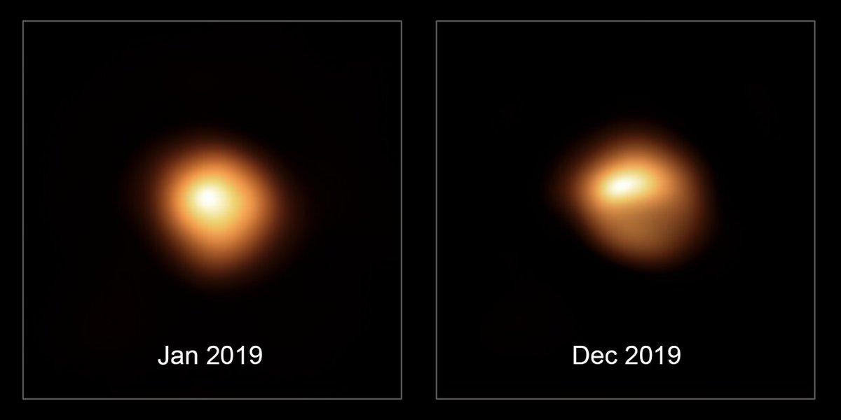 Bételgeuse 2019 baisse