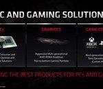 AMD : que tirer du profil des cartes graphiques aperçues lors de la conférence financière ?