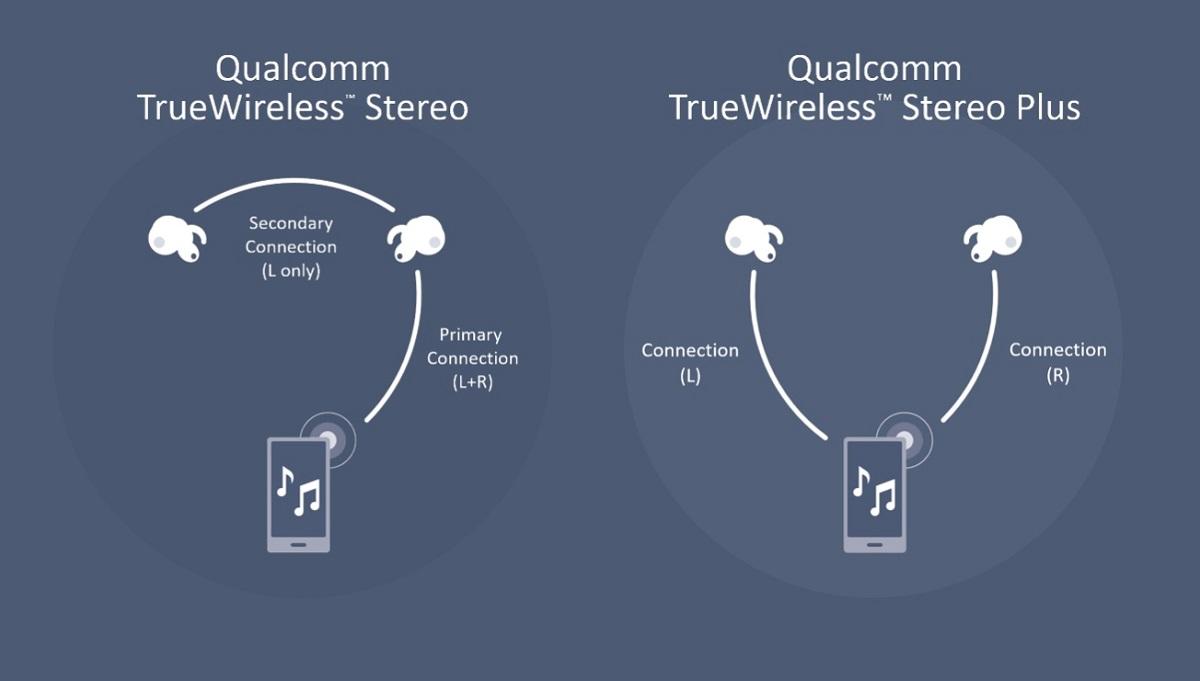 Sennheiser Momentum True Wireless  (14).jpg