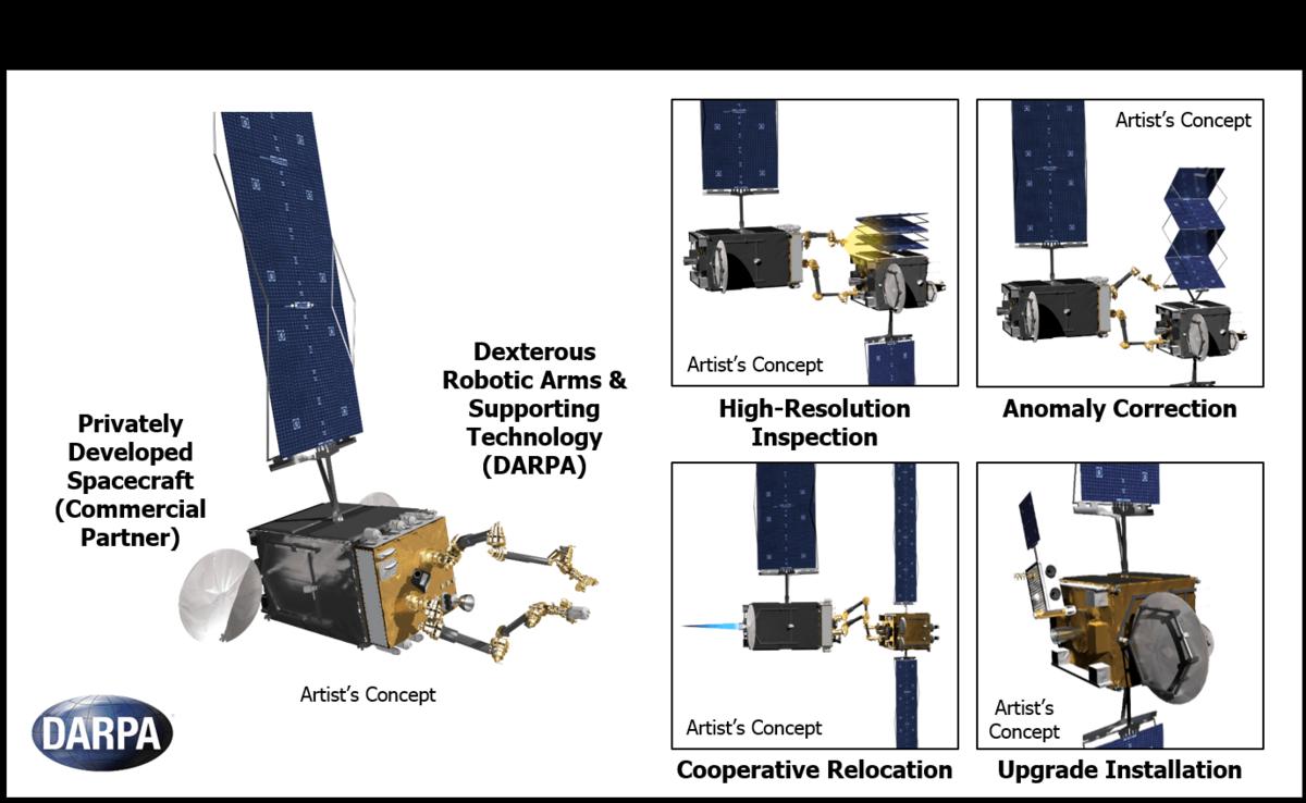 DARPA robot satellite