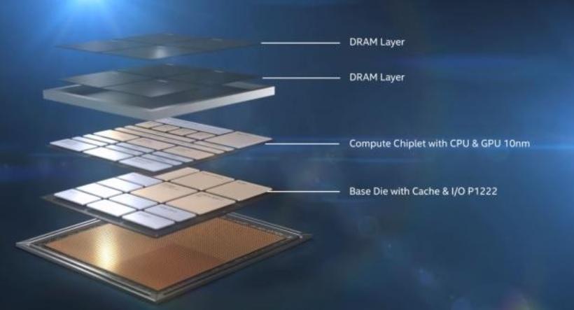 Intel-foveros-Design.jpg