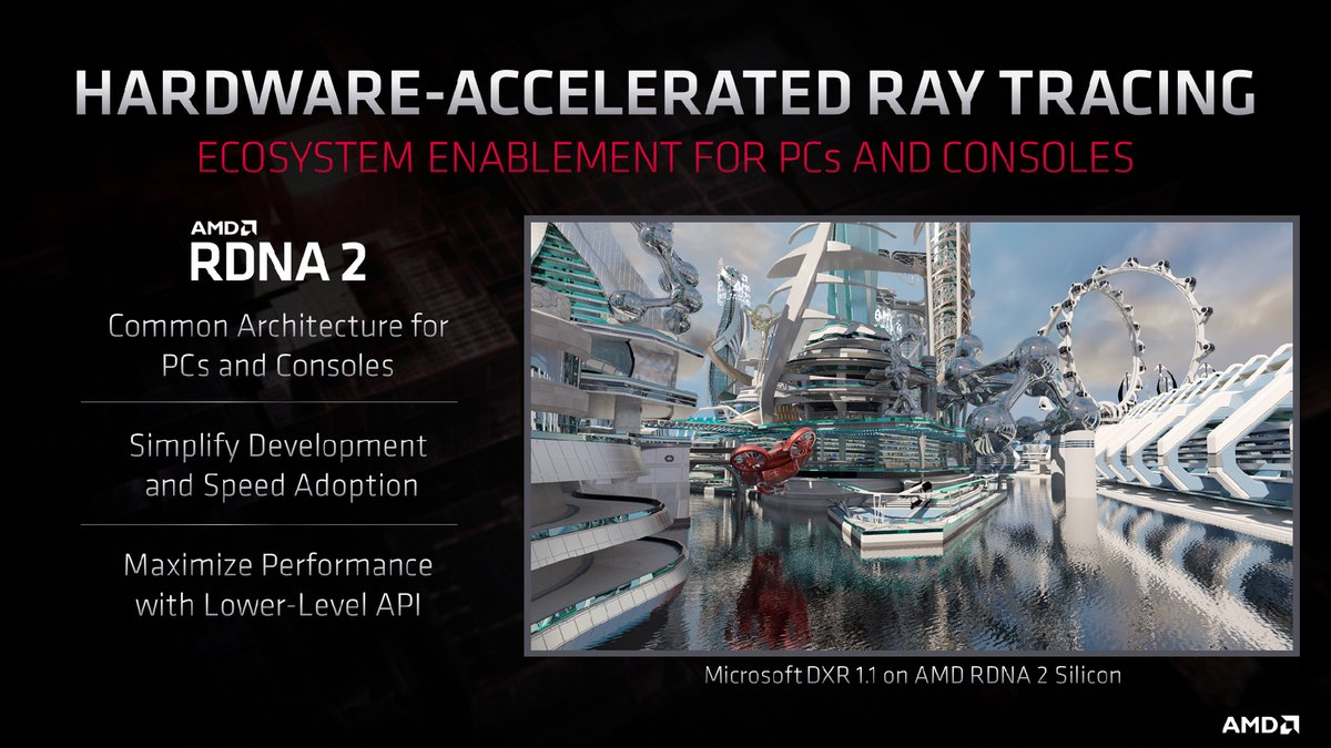 DXR 1.1 on AMD RDNA 2