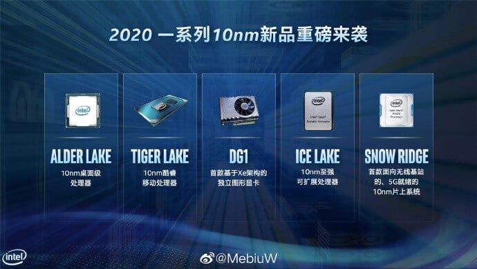 Intel10nmroadmap.jpg