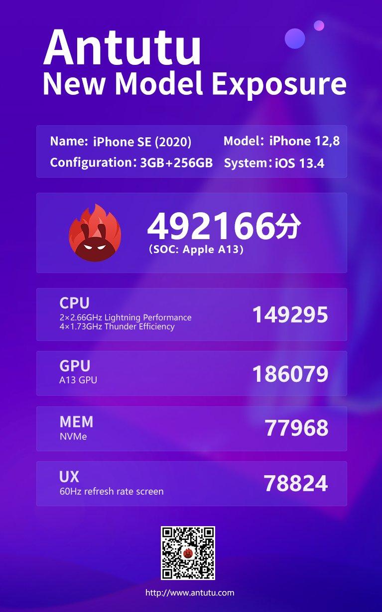 Performances iPhone SE 2020 © AnTuTu