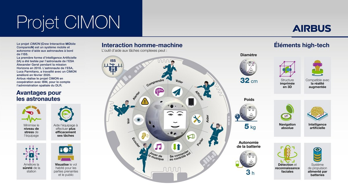 CIMON Robot ISS Infographie ©Airbus
