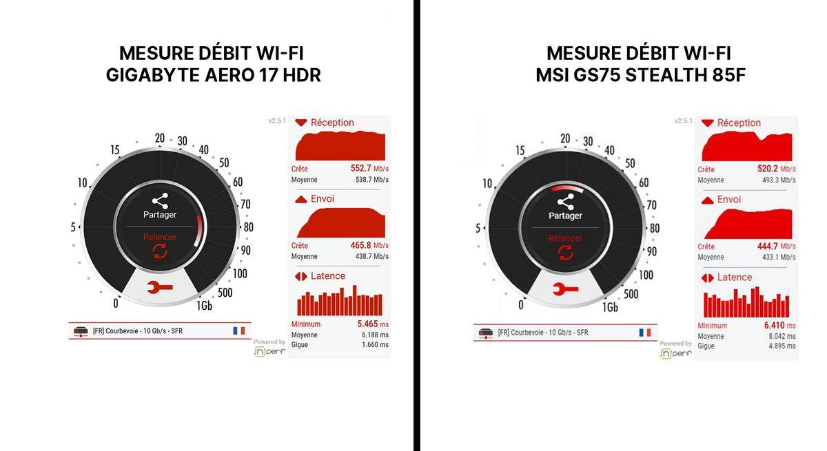Gygabyte Aero 17 débit
