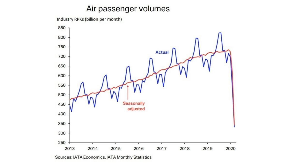 passagers-trafic-IATA.jpg