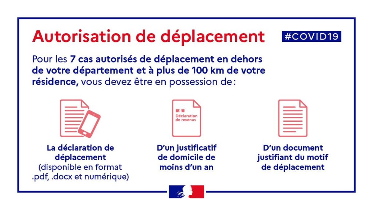 Autorisation de déplacement 100 km © Ministère de l'Intérieur
