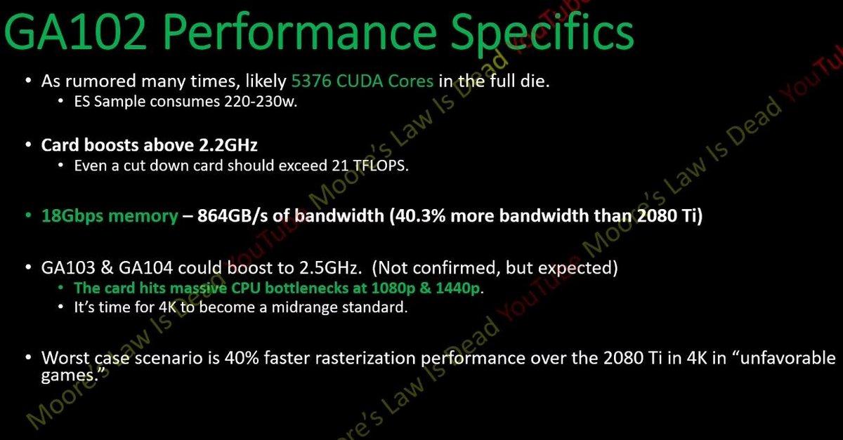 GA102 Performance Specifics