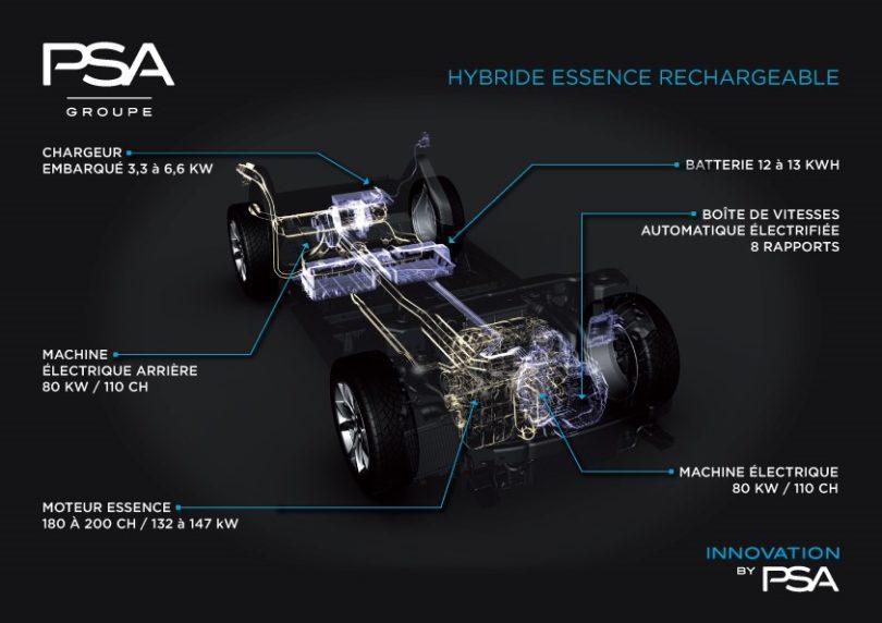 Plateforme PSA hybride rechargeable © Groupe PSA