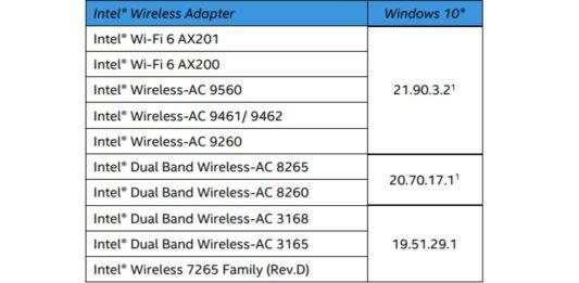 Intel-Wifi-patch-Windows10 © © Intel