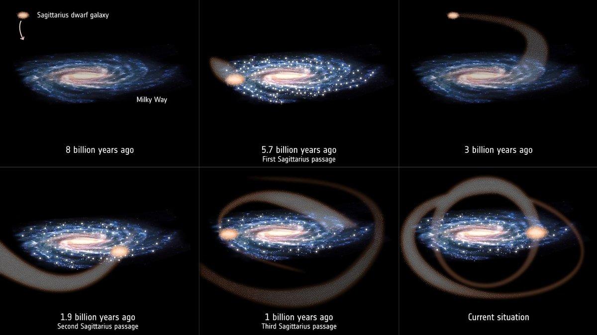Galaxie naine Sagittaire vs Voie Lactée © ESA