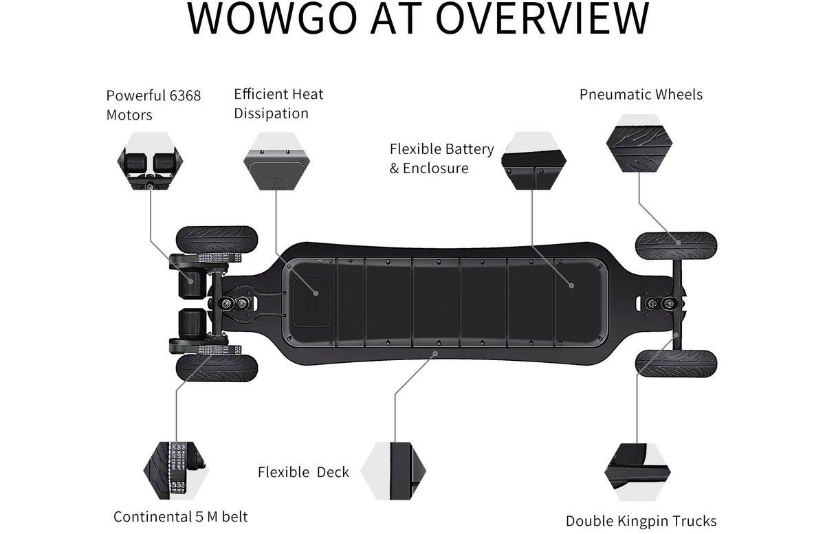 WowGo ©Wowgo
