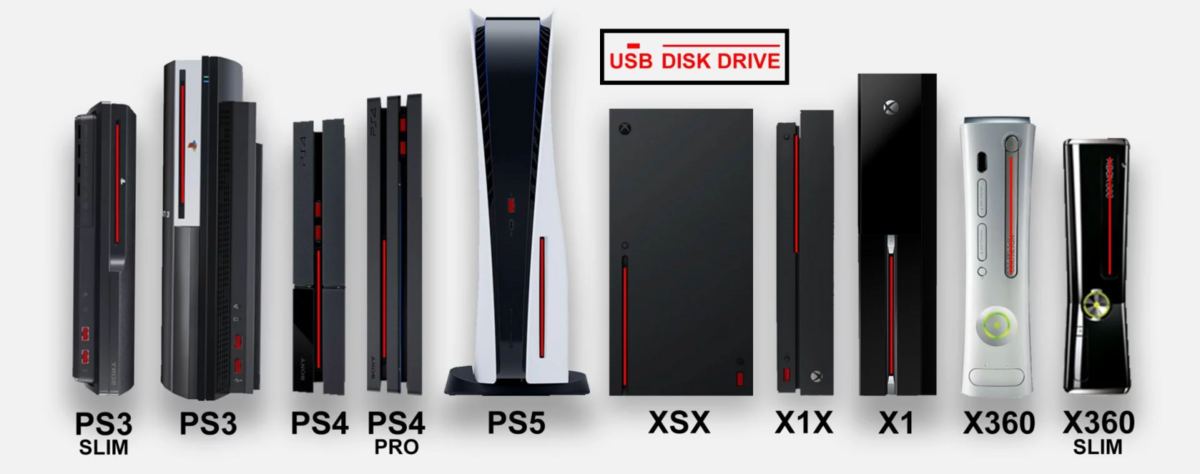 PS5 taille comparatif
