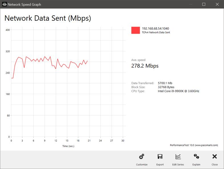 TP-Link Deco X60 - PassMark (ver)