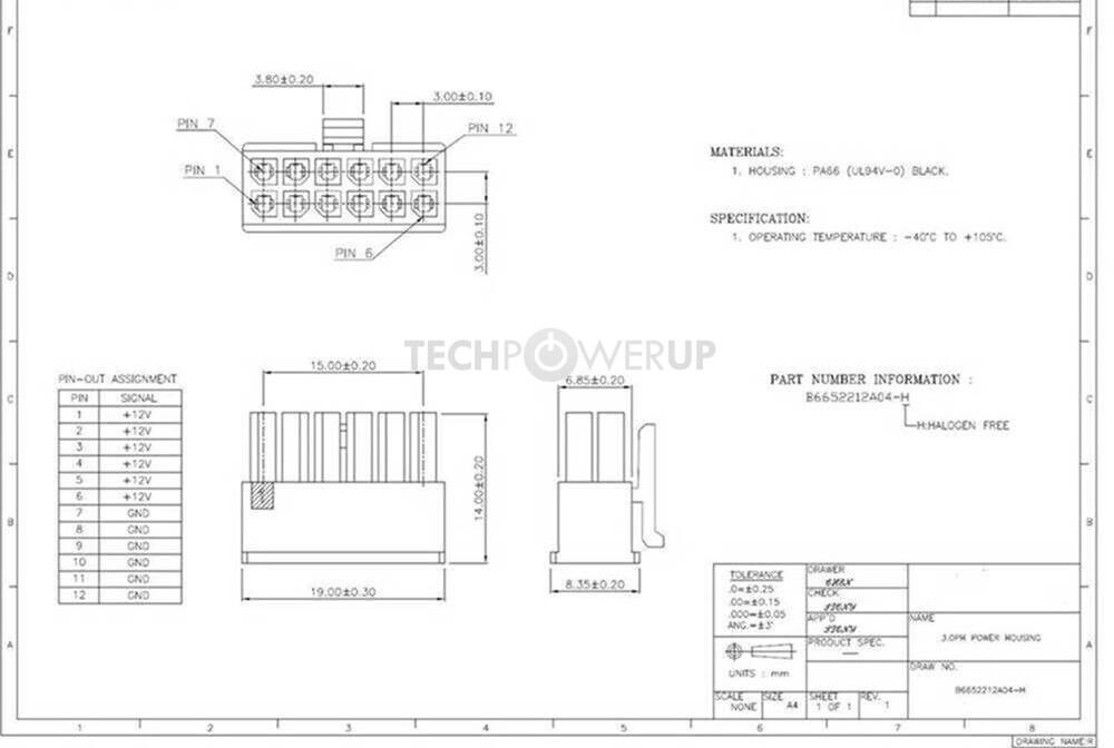 Connecteur 12-broches NVIDIA © TechPowerUp
