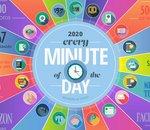 Internet en 2020 : les chiffres-clés sur les données échangées chaque minute sur le web