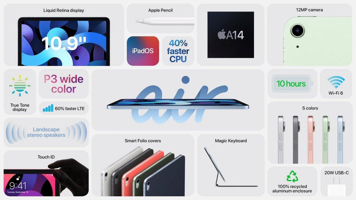 Apple iPad Air Features © Apple