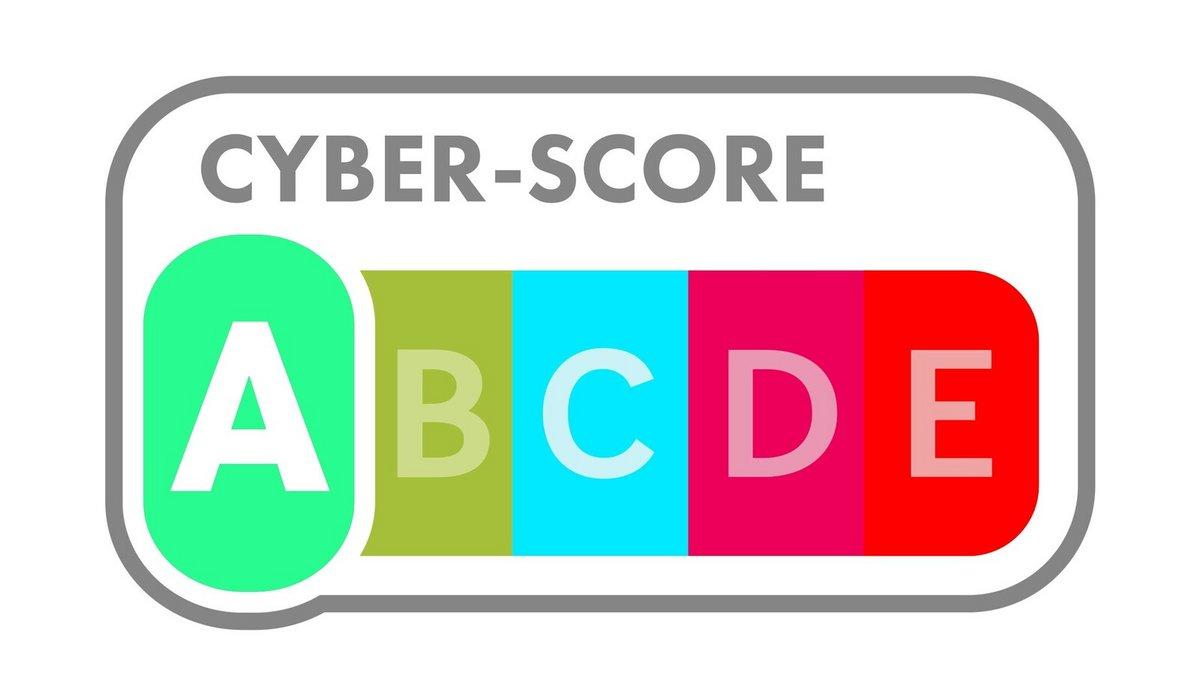 CyberScore