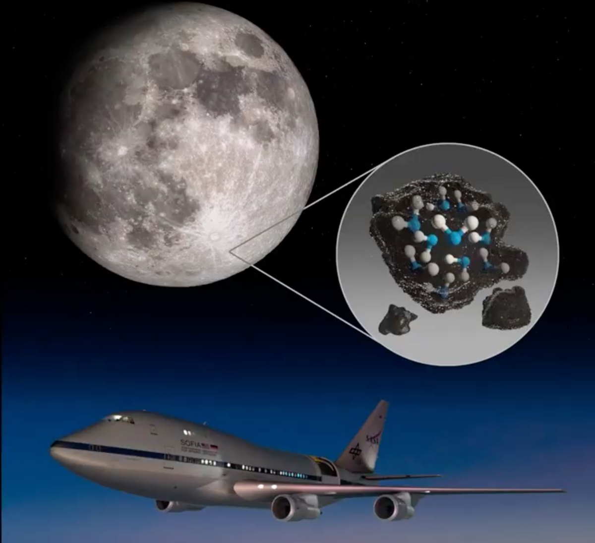 NASA Sofia eau lune © NASA