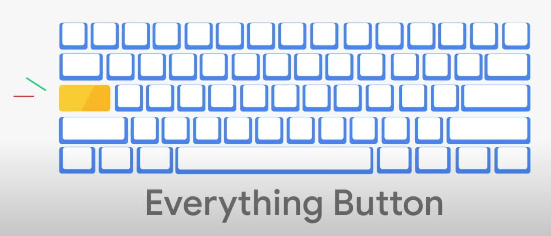 everythingbutton