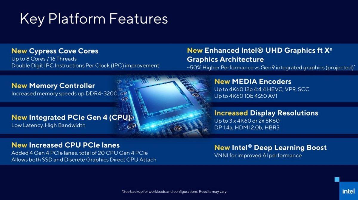 Intel Rocket Lake-S CPU-2 © © Intel
