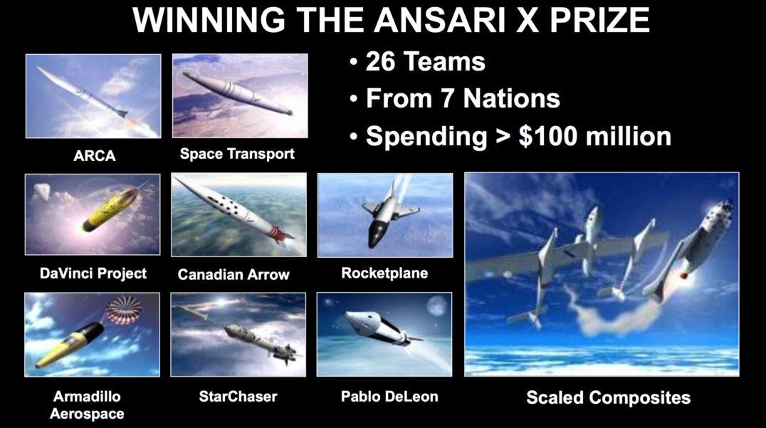 X-Prize participants © Ansari X-Prize