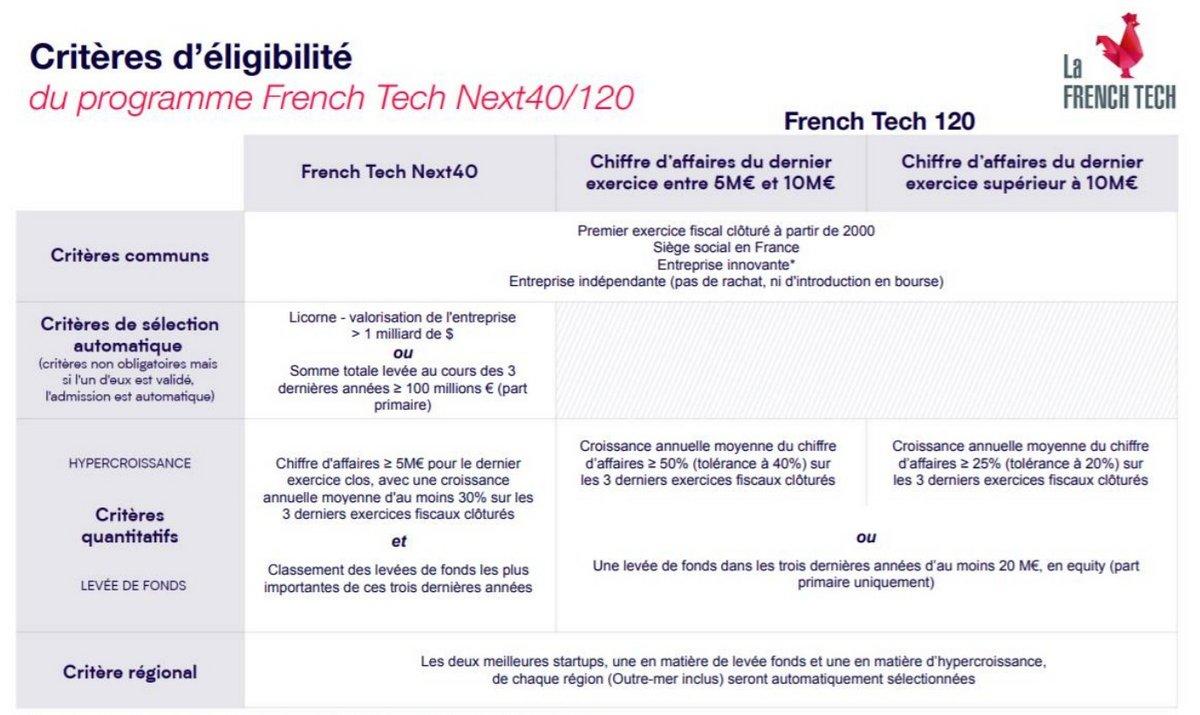critères french tech next40-120