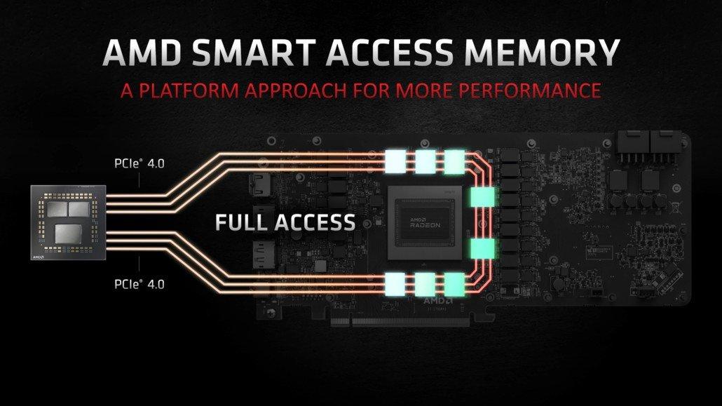 AMD Smart Access Memory © AMD