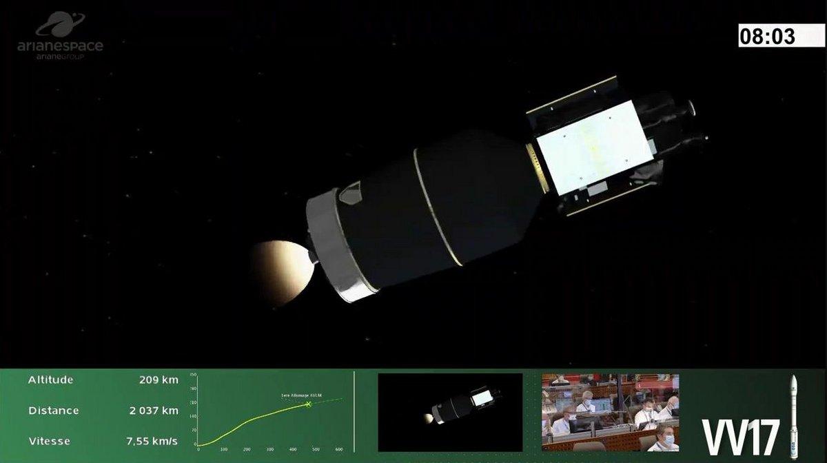 Vega VV-17 échec © Arianespace