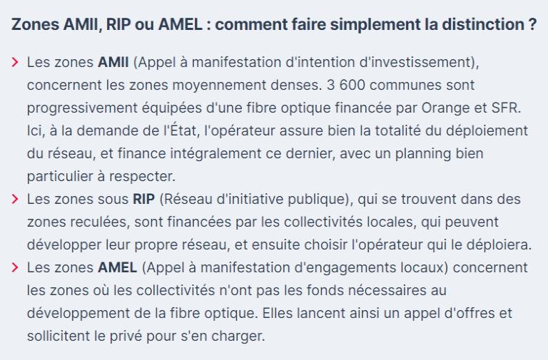 Zones AMII AMEL RIP Clubic © Clubic
