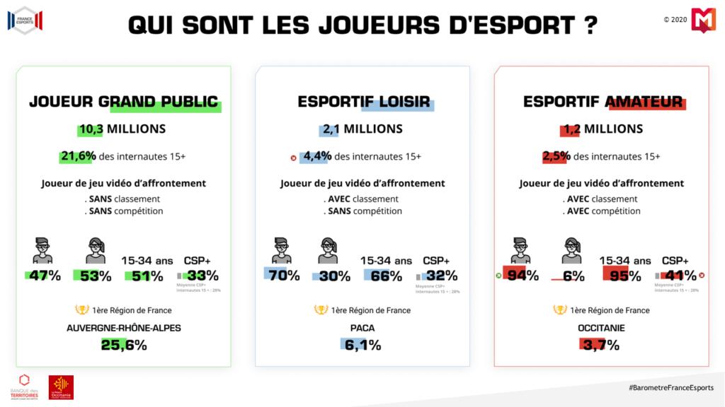 barometre_esport_2020_2 © France esport