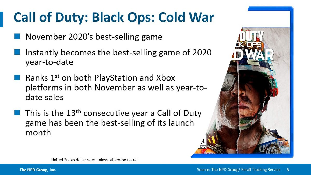 Call of Duty : Black Ops Cold War ventes © ©NPD Group