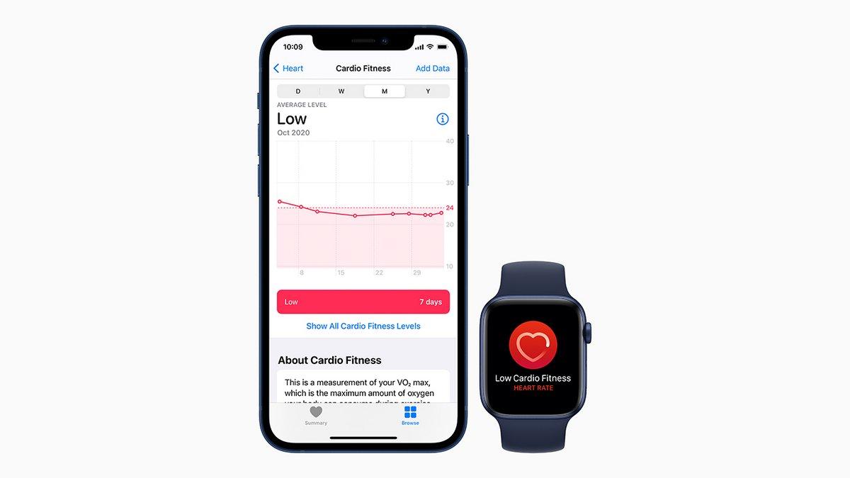 watchOS Santé cardiovasculaire © Apple