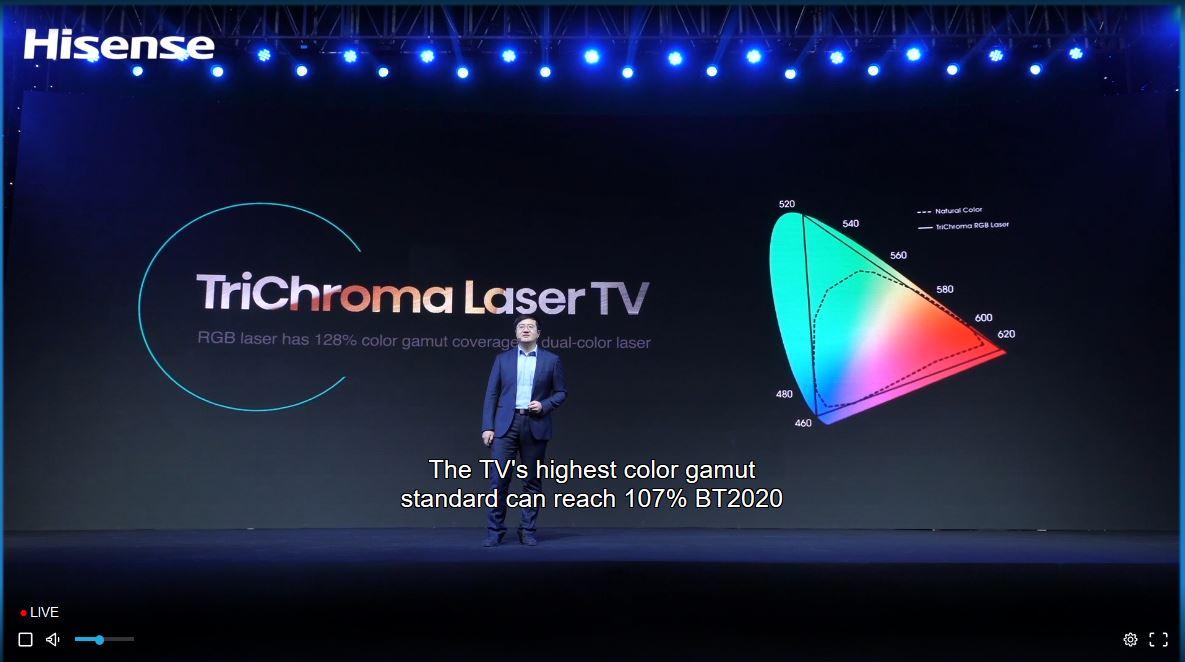 Hisense TriChroma Laser TV_3