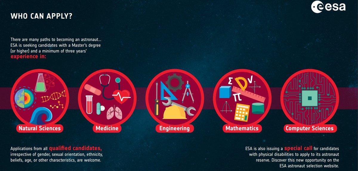 ESA astronautes sélection 2021 critères © ESA