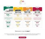 Train, car, voiture, avion : que vaut le comparateur de mobilité de la SNCF ?