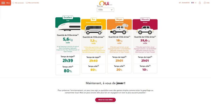 Train, car, voiture, avion : que vaut le comparateur de mobilité de la SNCF ? - Clubic