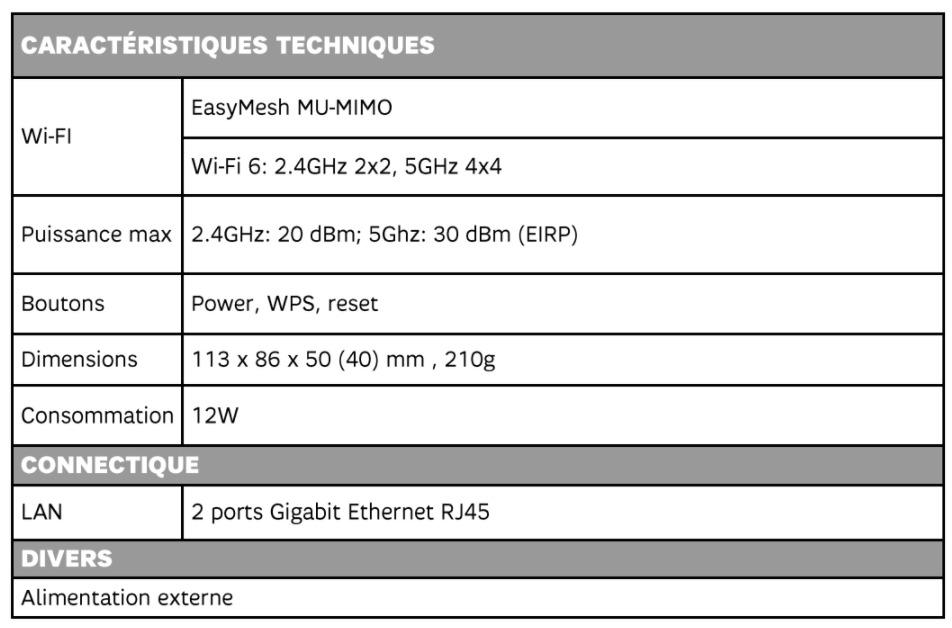 Répéteur Smart Wi-Fi SFR caractéristiques © SFR