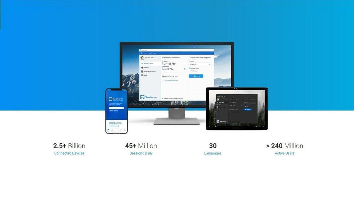 TeamViewer multiplateforme © TeamViewer
