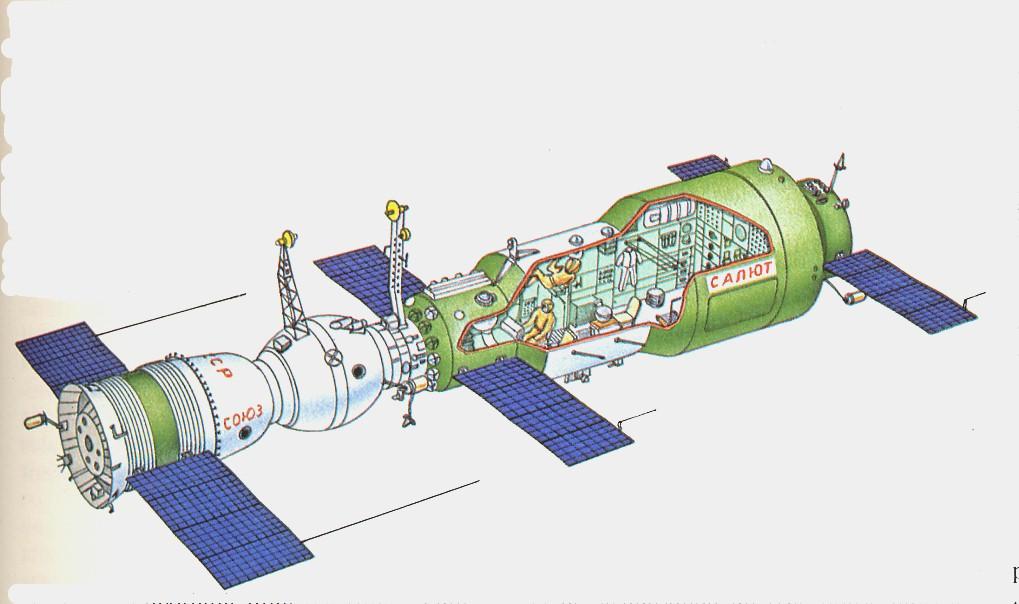 Saliout-1 station spatiale soviétique 2 © CapcomEspace