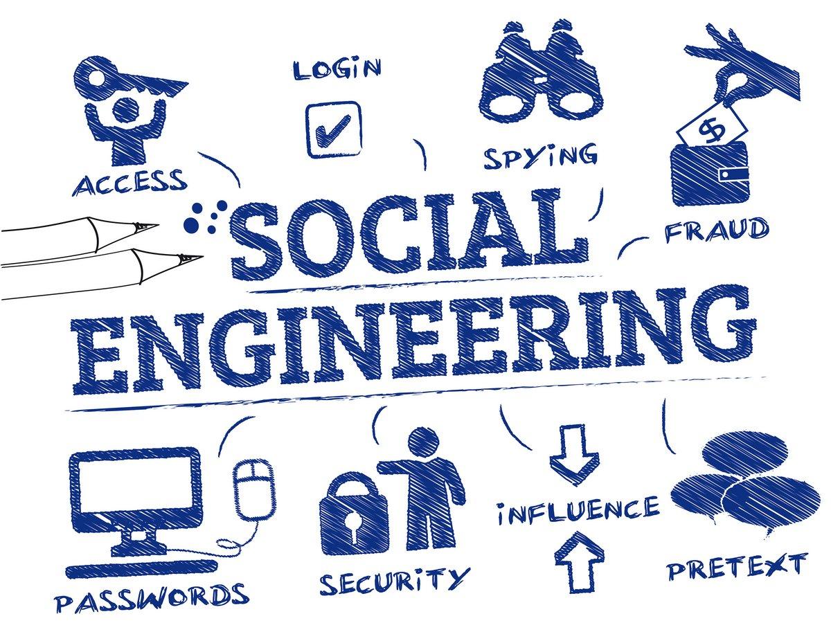 Social engineering © Shutterstock