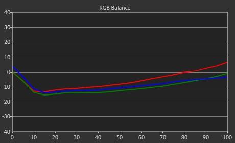Test MSI PRO MP271P_rgb_balance_warm