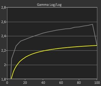 Test MSI PRO MP271P_gamma