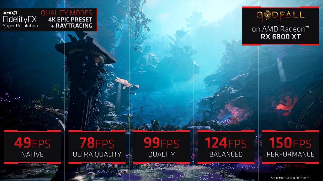 AMD FSR modes Godfall © AMD