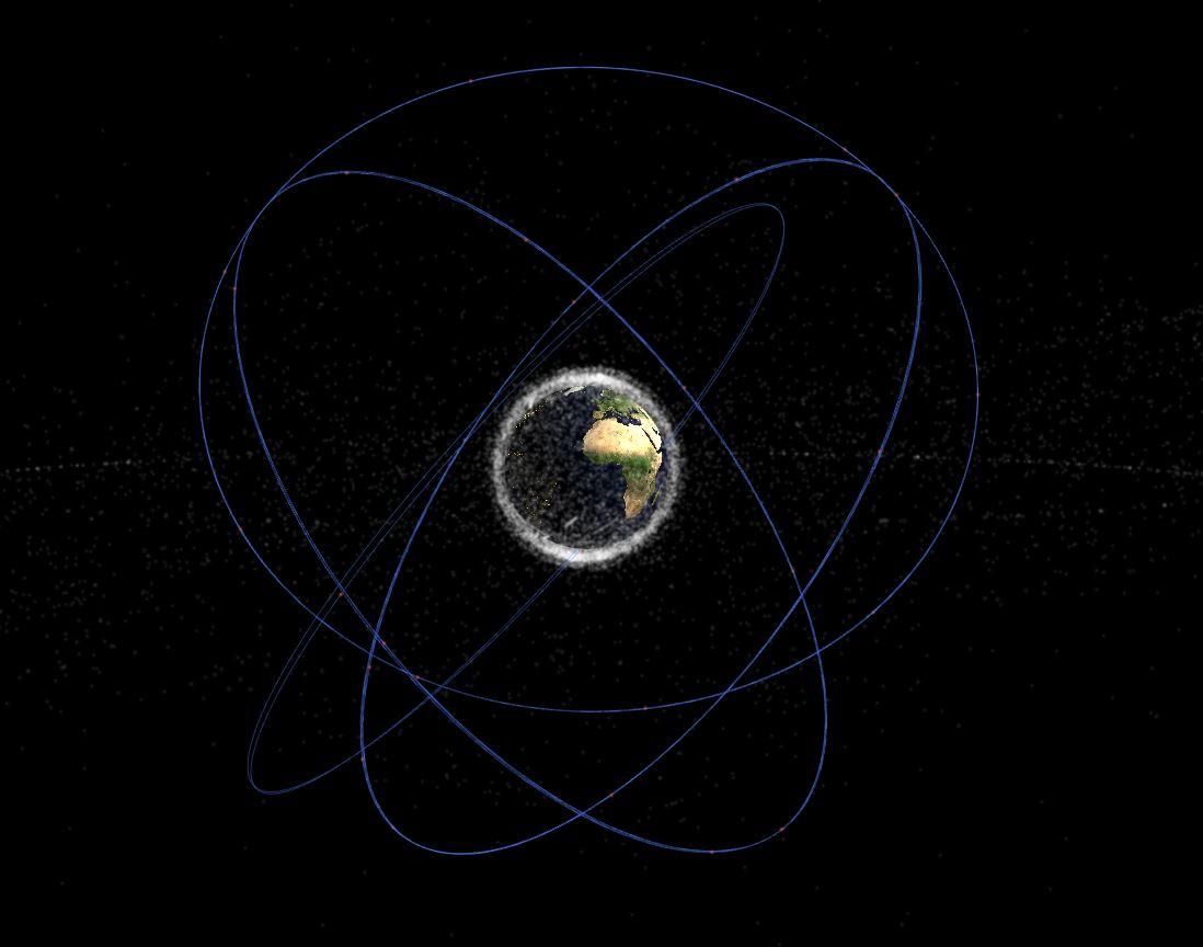 Galileo constellation © stuffin.space