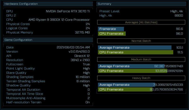 NVIDIA GeForce RTX 3070 Ti © Guru3D