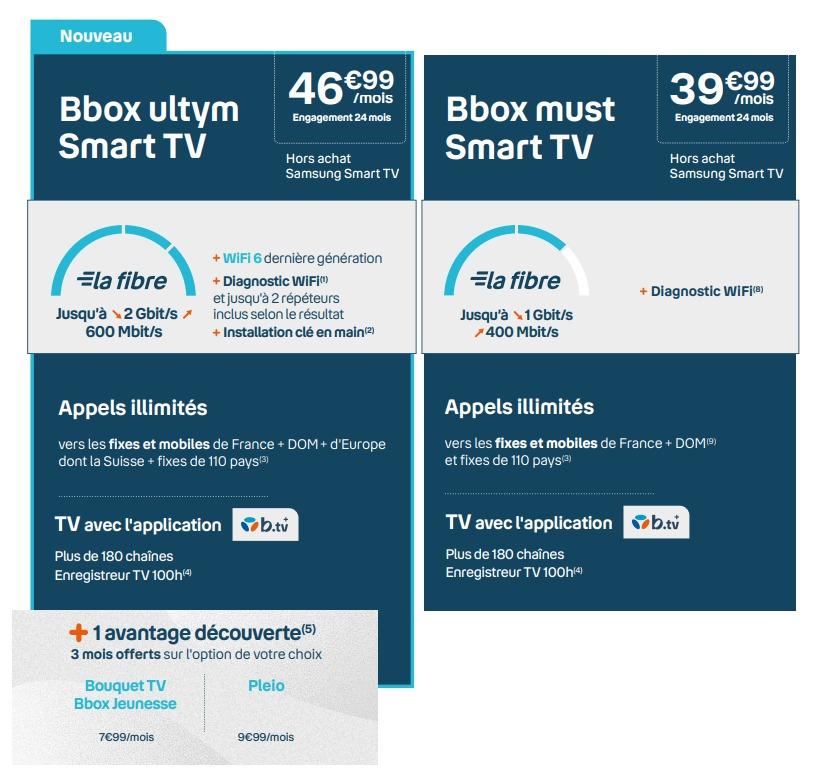 Offres Bbox ultym et must Smart TV